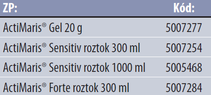 Tabulka s kódy na poukaz