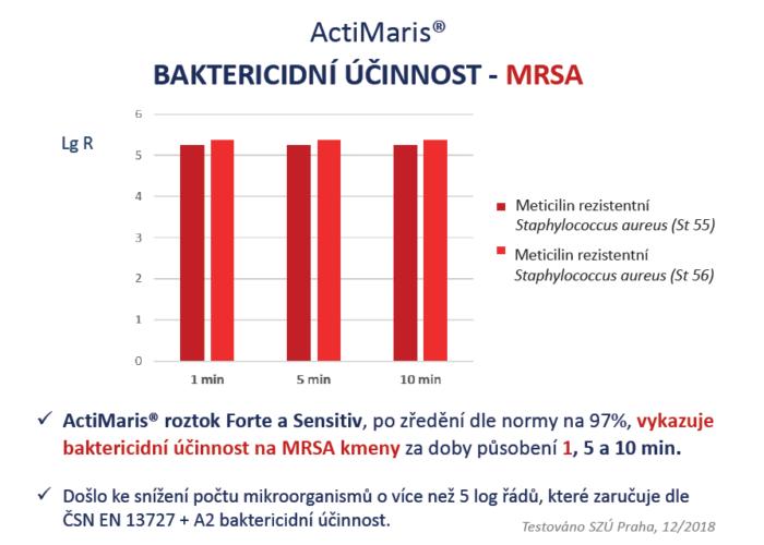 Baktericidní účinnost MRSA